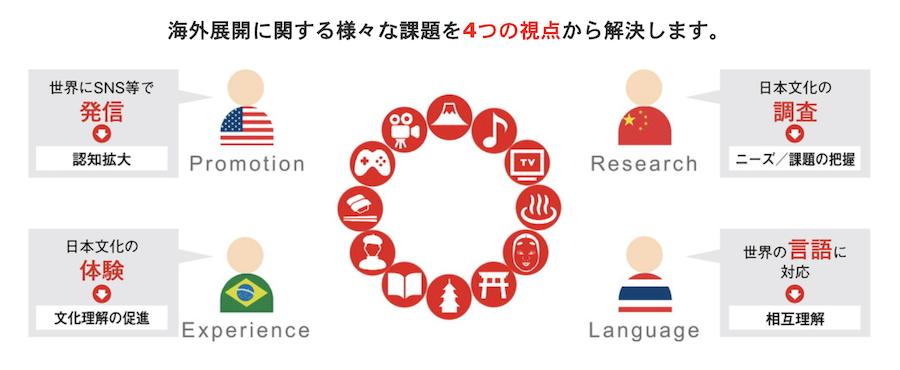 VIPO「ジャパンアンバサダー」